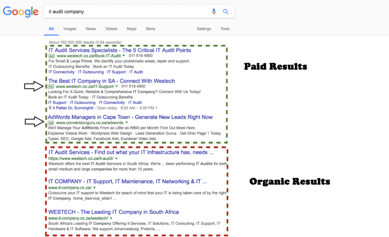 What is the difference between organic and paid results
