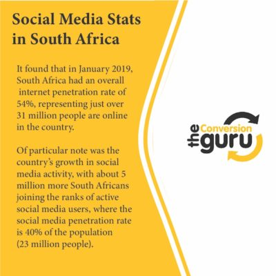 31 million people are online in south africa