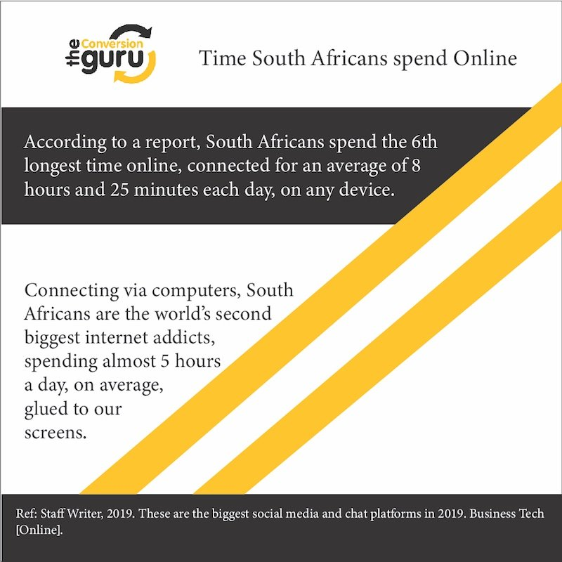 how-much-time-south-africans-spend-online