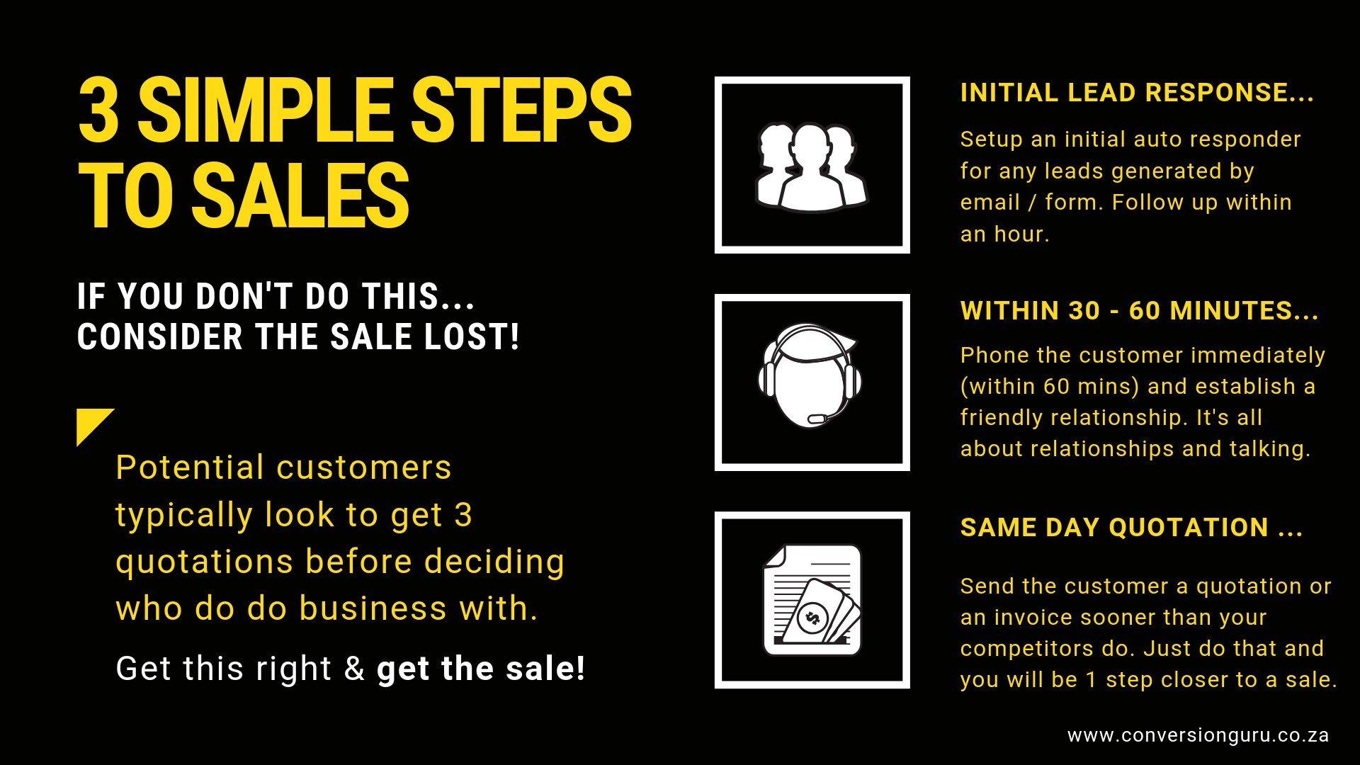 3 simple steps to sales 2